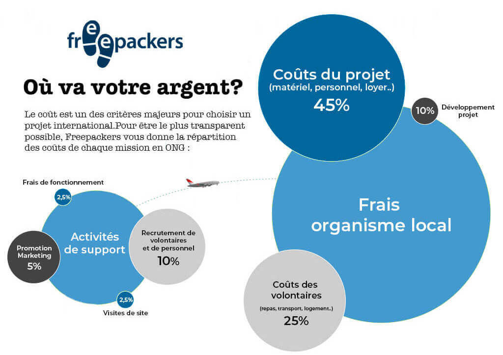 couts-project-web.jpg